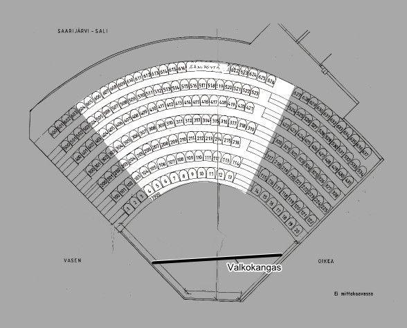 istumapaikat-jpg